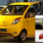 Tata Nano – The Cheapest Car