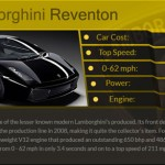 Top 10 Lamborghini Super Cars